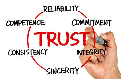 trust characterisics